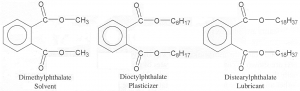 تأثیر استرهای مختلف اسید فتالیک بعنوان روان کننده PVC