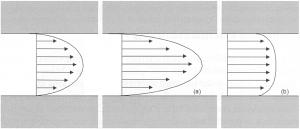 تأثیر روان کننده های PVC بر سرعت حرکت مذاب به جلو